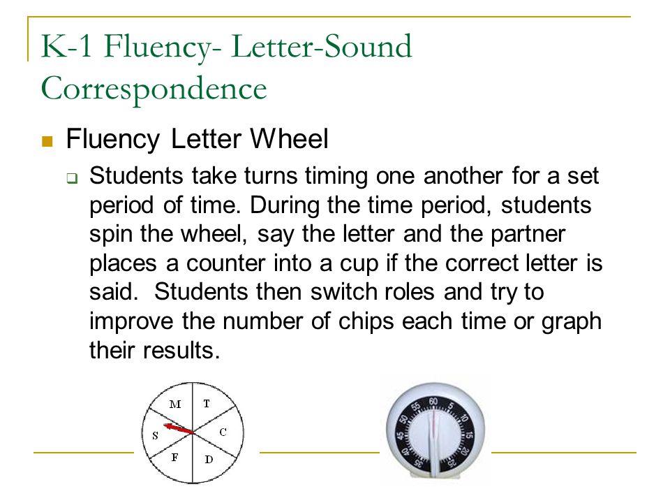 K-1 Fluency- Letter-Sound Correspondence