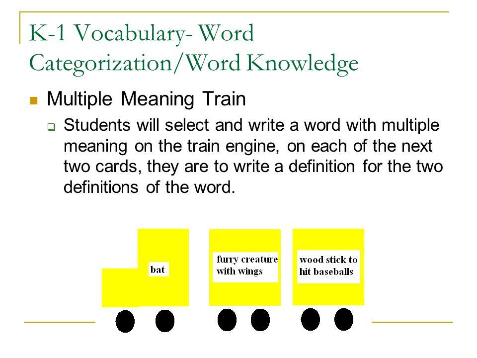 K-1 Vocabulary- Word Categorization/Word Knowledge