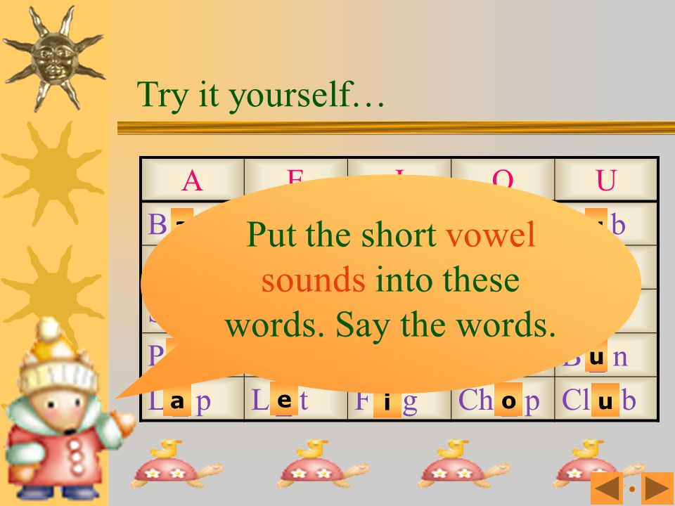 Put the short vowel sounds into these words. Say the words.