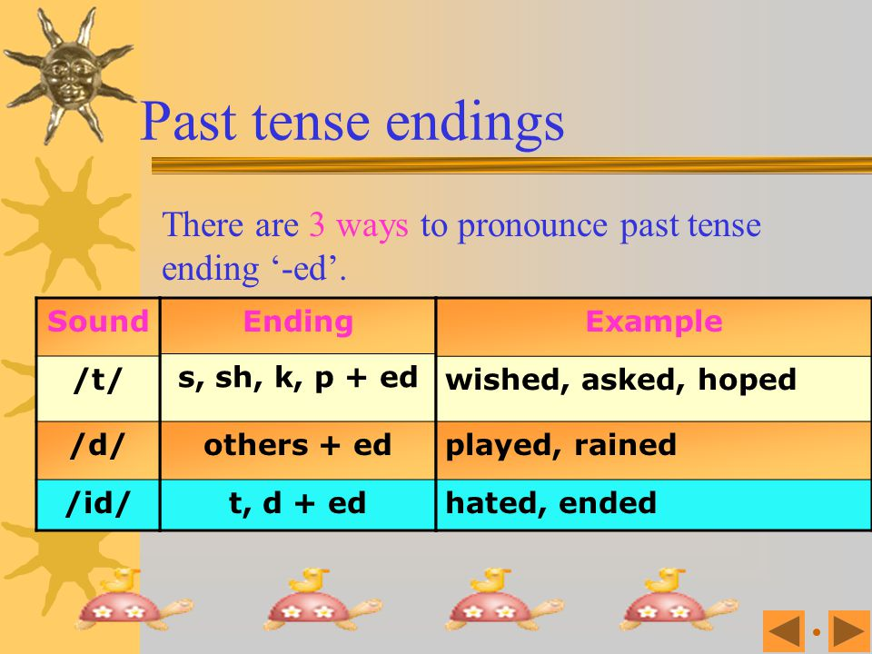 Past tense endings There are 3 ways to pronounce past tense ending '-ed'. Sound. /t/ /d/ /id/ Ending.