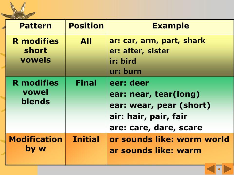 R modifies short vowels R modifies vowel blends