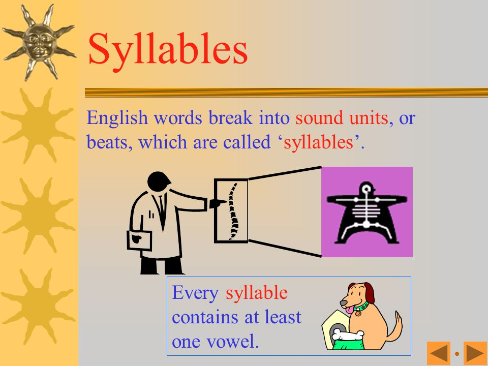 Syllables English words break into sound units, or beats, which are called 'syllables'. Every syllable.