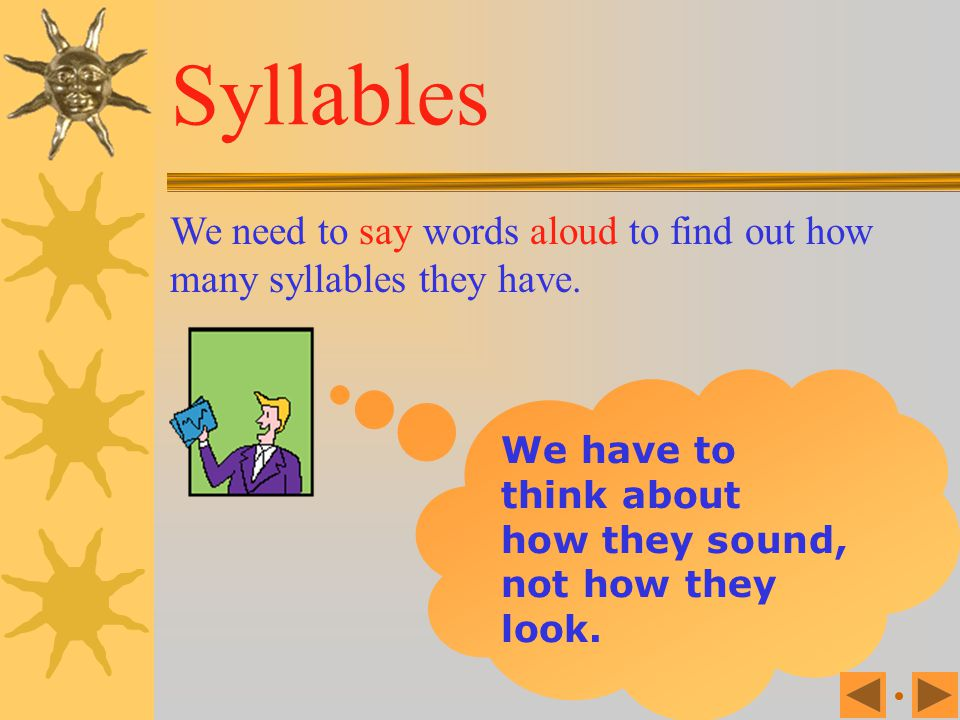 Syllables We need to say words aloud to find out how many syllables they have.