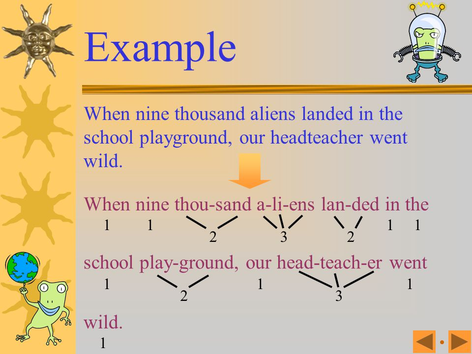 Example When nine thousand aliens landed in the school playground, our headteacher went wild. When nine thou-sand a-li-ens lan-ded in the.