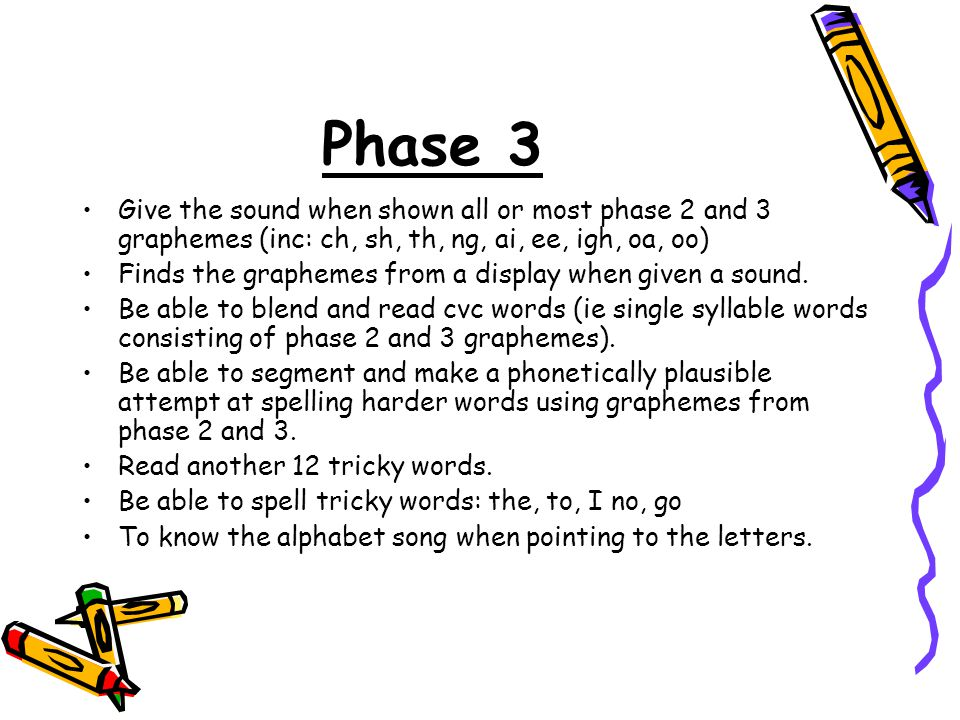 Phase 3 Give the sound when shown all or most phase 2 and 3 graphemes (inc: ch, sh, th, ng, ai, ee, igh, oa, oo)