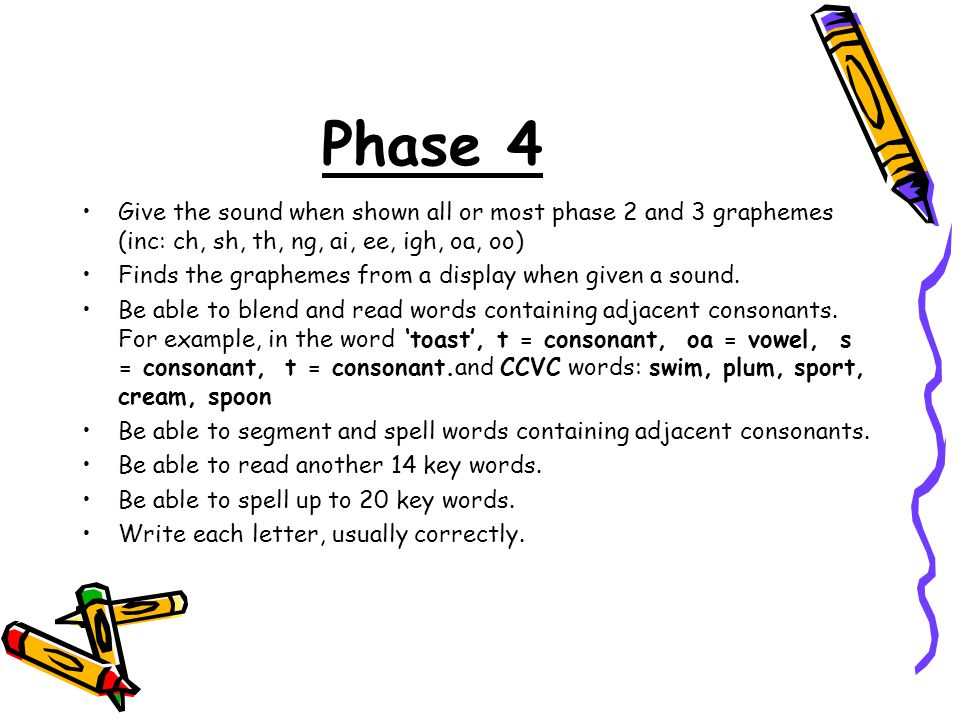 Phase 4 Give the sound when shown all or most phase 2 and 3 graphemes (inc: ch, sh, th, ng, ai, ee, igh, oa, oo)