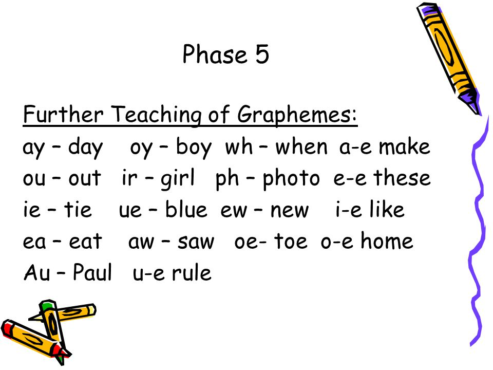 Phase 5 Further Teaching of Graphemes: