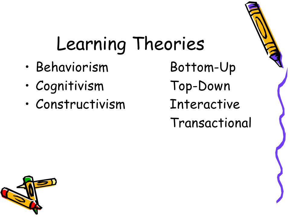 Learning Theories Behaviorism Bottom-Up Cognitivism Top-Down