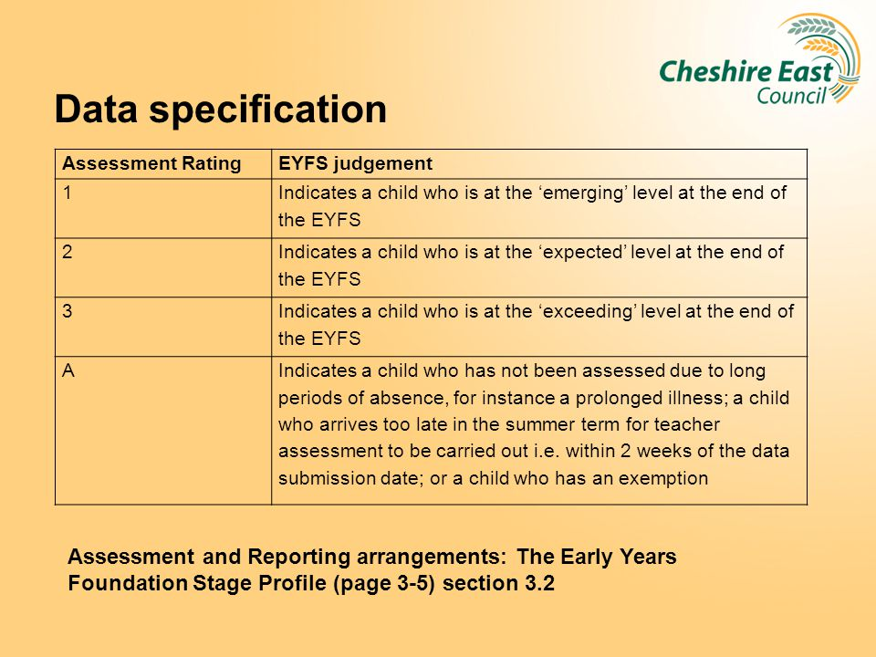 Data specification Assessment Rating. EYFS judgement. 1. Indicates a child who is at the 'emerging' level at the end of the EYFS.