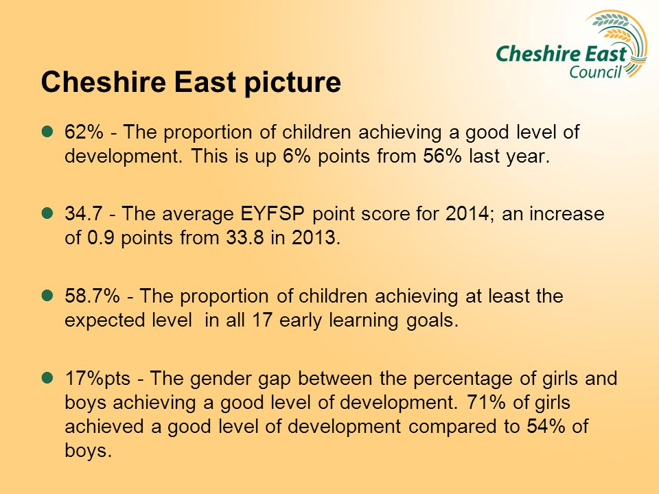 Cheshire East picture 62% - The proportion of children achieving a good level of development. This is up 6% points from 56% last year.