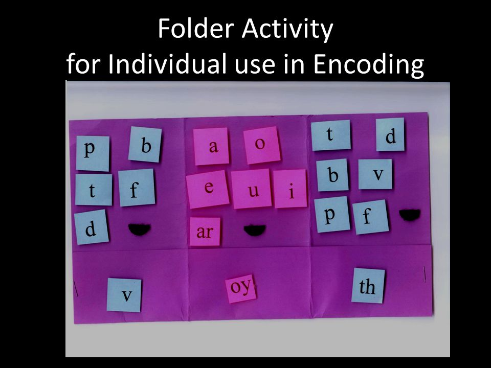 Folder Activity for Individual use in Encoding