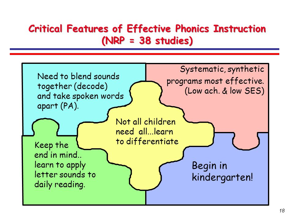 Critical Features of Effective Phonics Instruction (NRP = 38 studies)