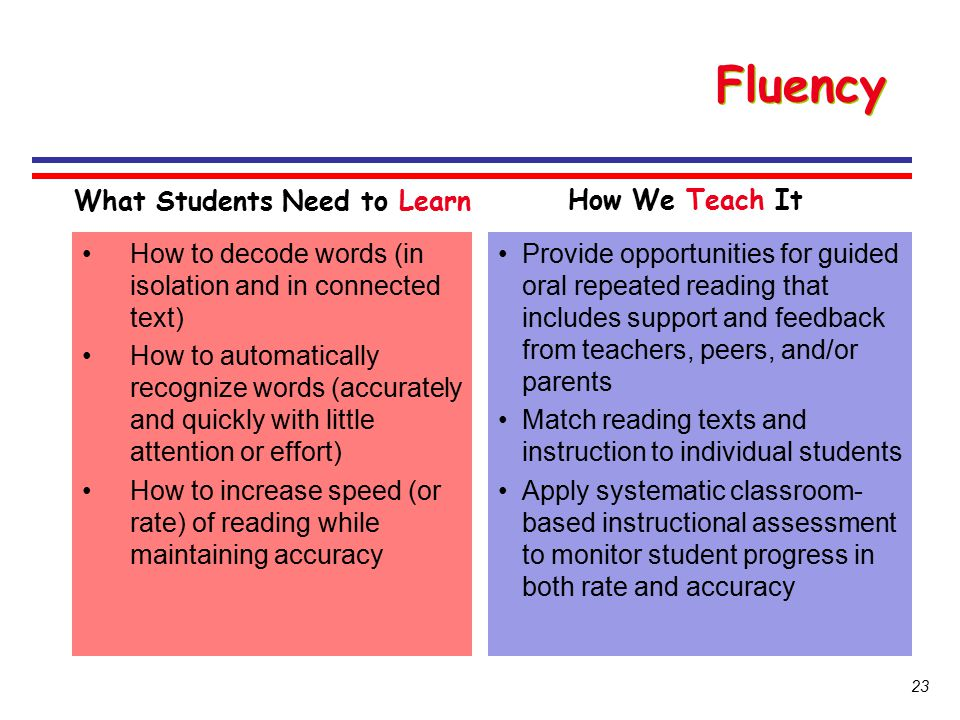 Fluency What Students Need to Learn How We Teach It