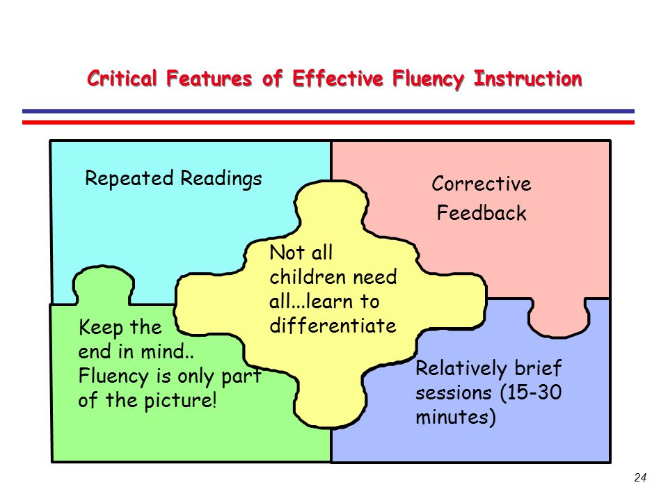 Critical Features of Effective Fluency Instruction