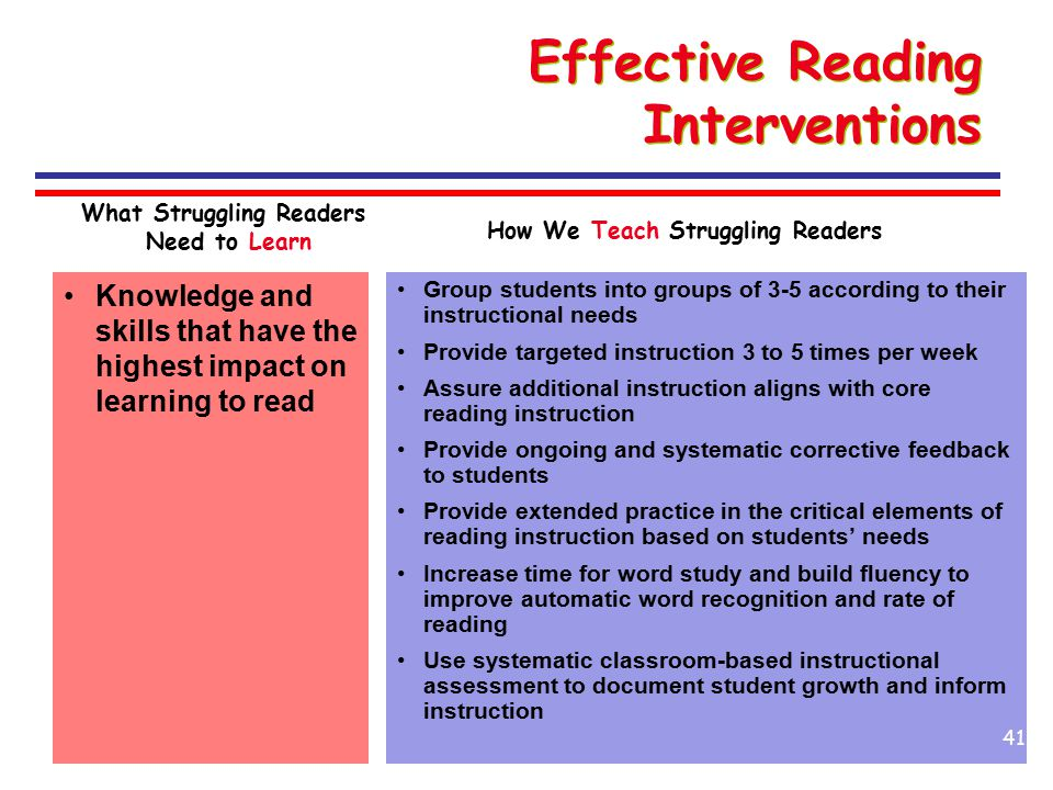 Effective Reading Interventions