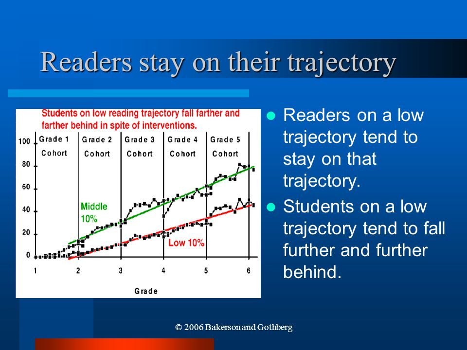 Readers stay on their trajectory