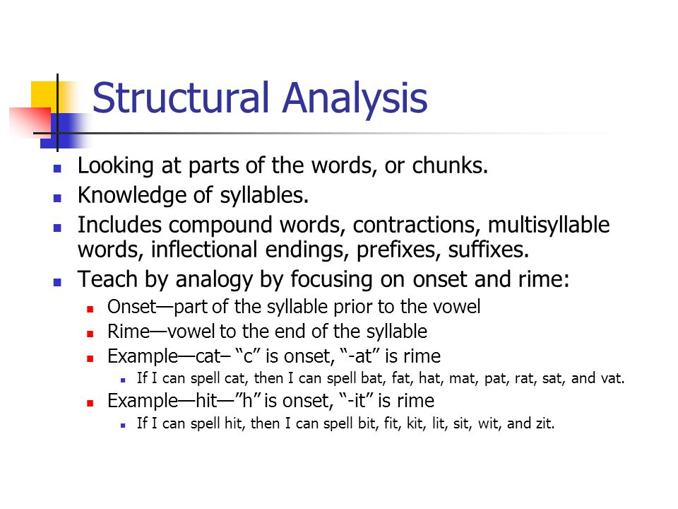 Structural Analysis Looking at parts of the words, or chunks.