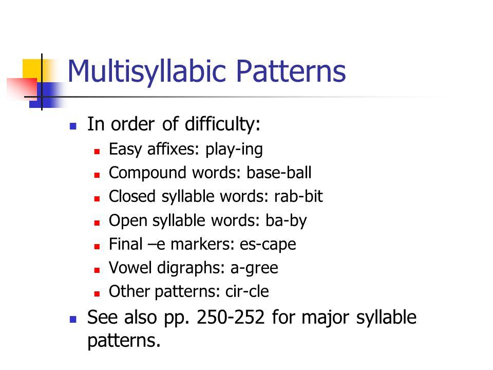 Multisyllabic Patterns