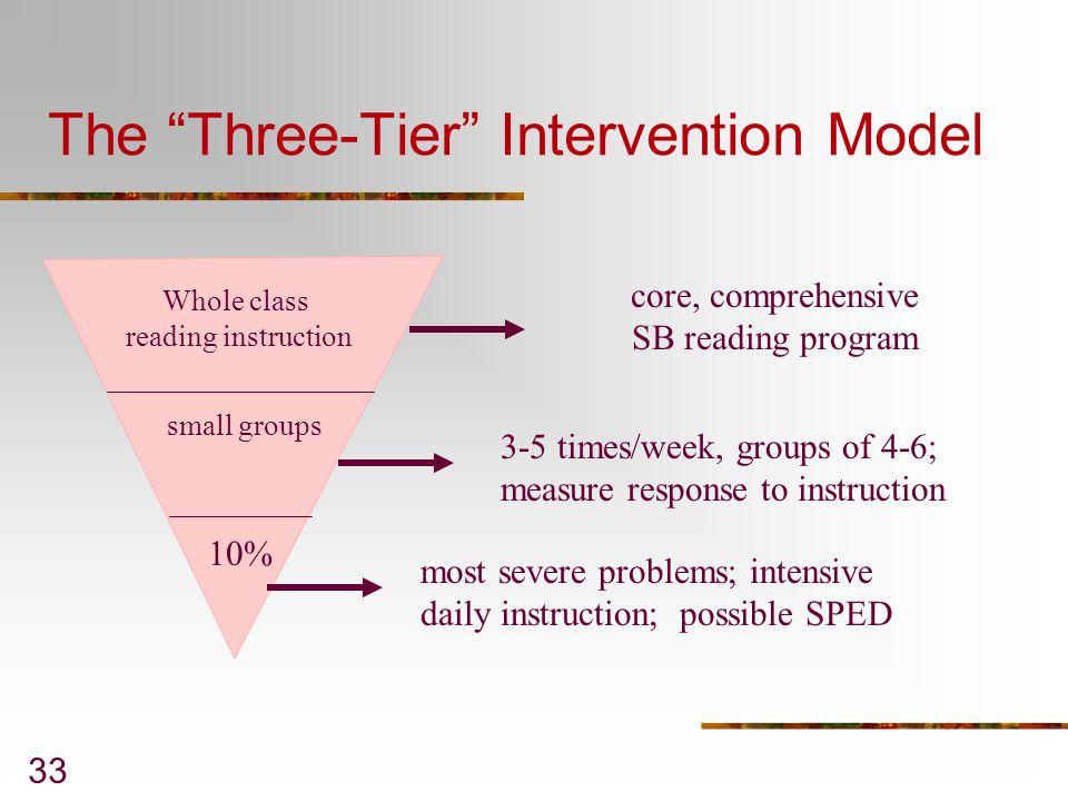 The Three-Tier Intervention Model