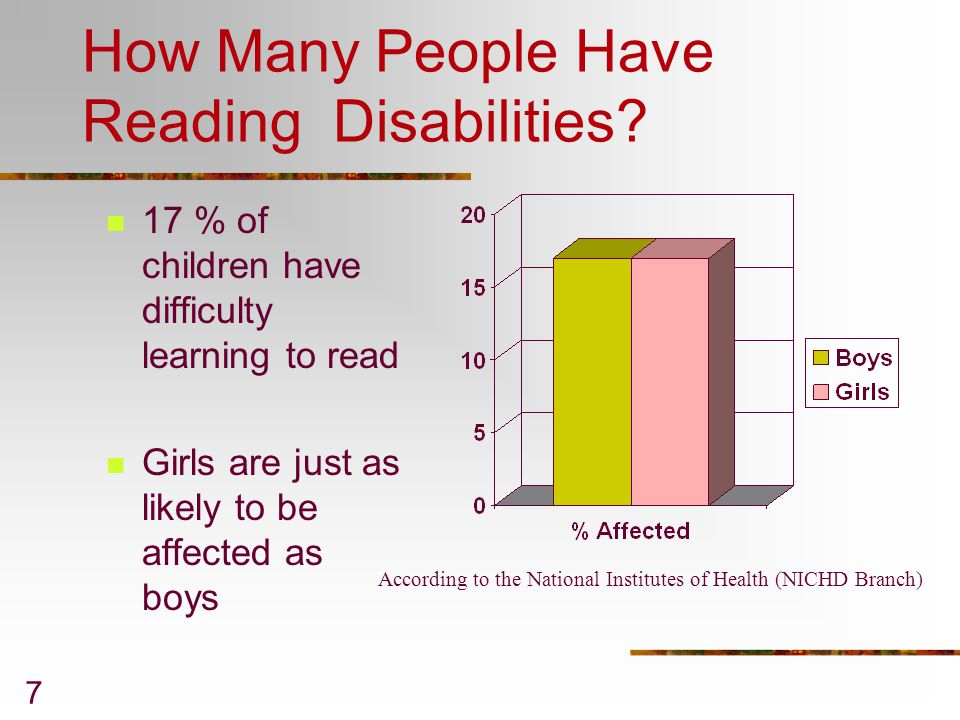 How Many People Have Reading Disabilities