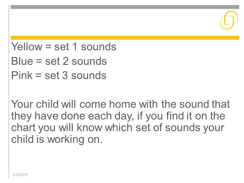 Yellow = set 1 sounds Blue = set 2 sounds Pink = set 3 sounds