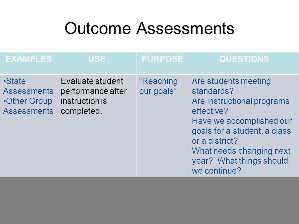 Outcome Assessments EXAMPLES USE PURPOSE QUESTIONS State Assessments