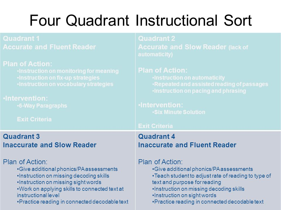 Four Quadrant Instructional Sort