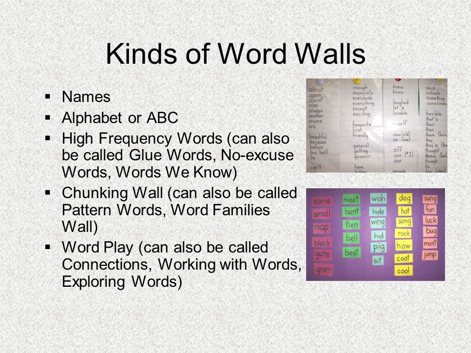 Kinds of Word Walls Names Alphabet or ABC