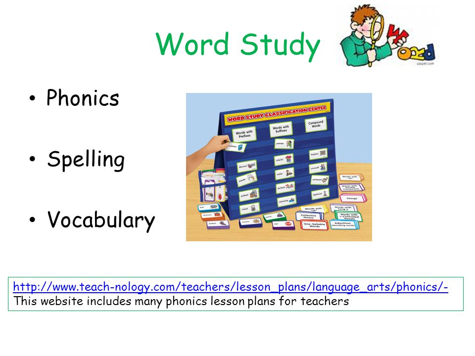 Word Study Phonics Spelling Vocabulary