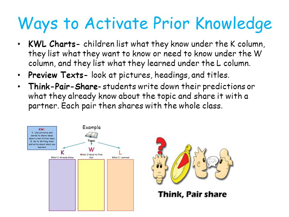 Ways to Activate Prior Knowledge