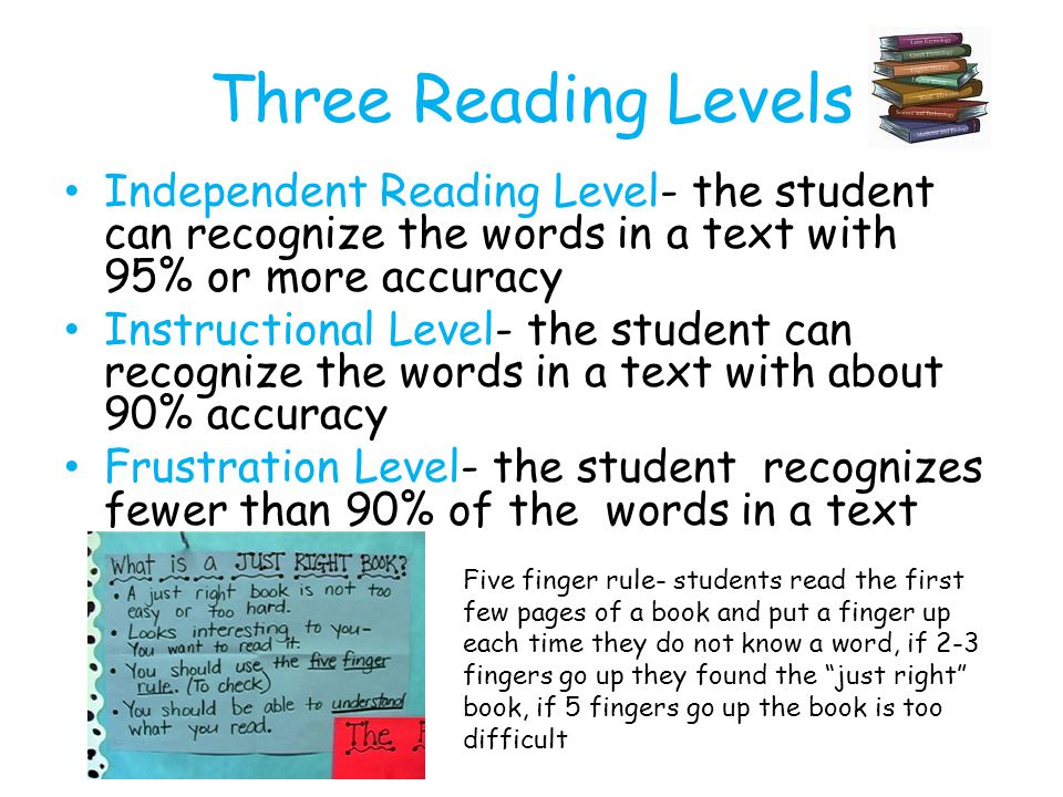 Three Reading Levels Independent Reading Level- the student can recognize the words in a text with 95% or more accuracy.