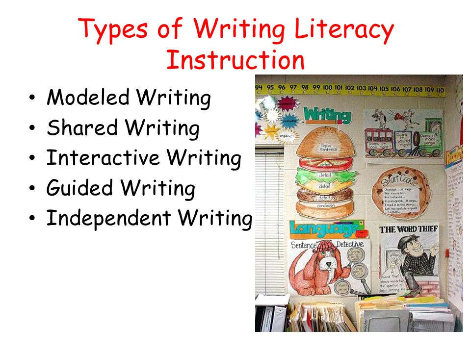 Types of Writing Literacy Instruction