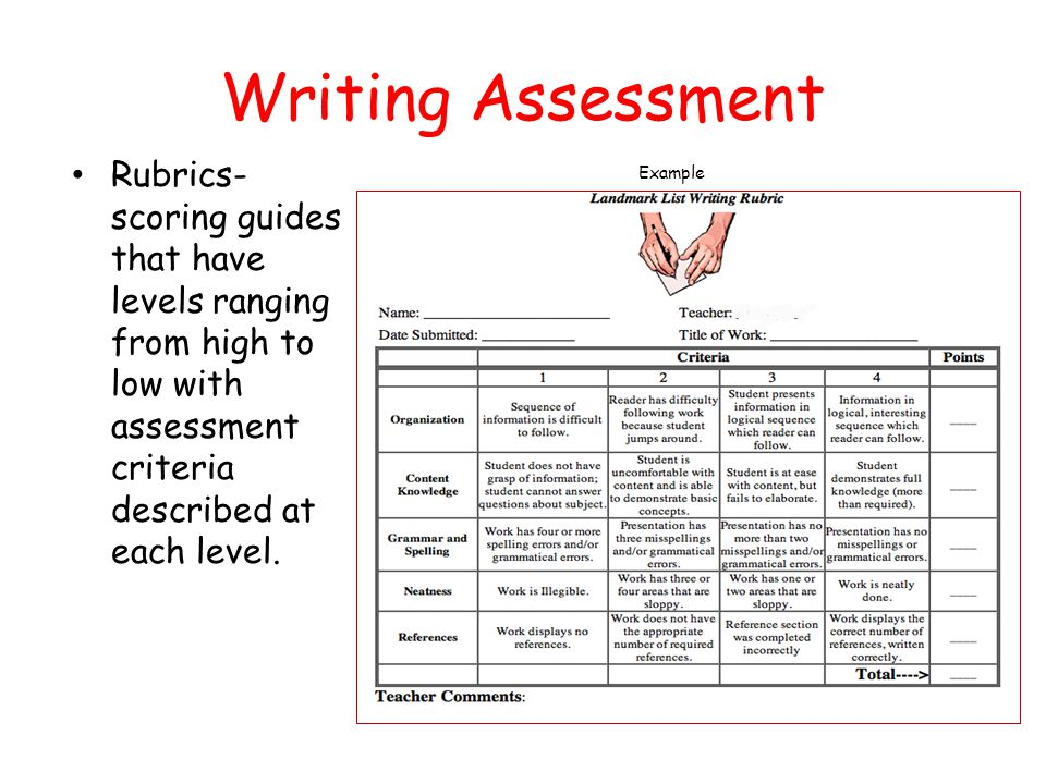 Writing Assessment Rubrics- scoring guides that have levels ranging from high to low with assessment criteria described at each level.