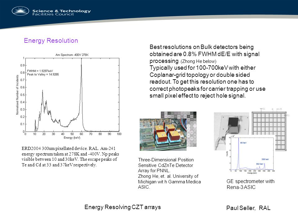 Energy Resolution Best resolutions on Bulk detectors being obtained are 0.8% FWHM dE/E with signal processing .(Zhong He below)