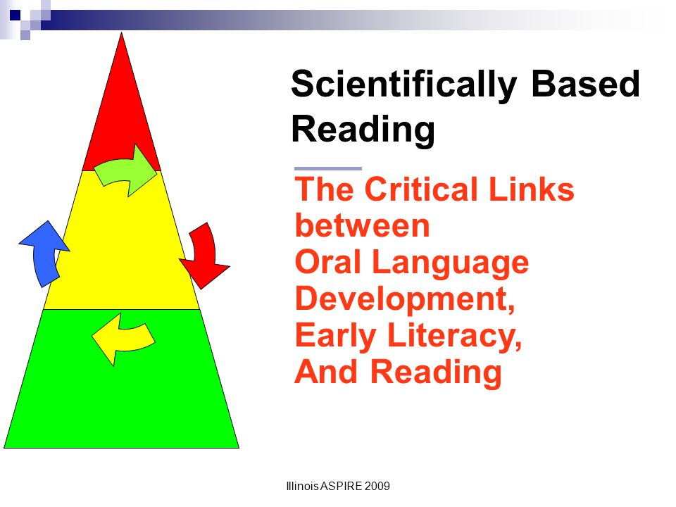 Scientifically Based Reading