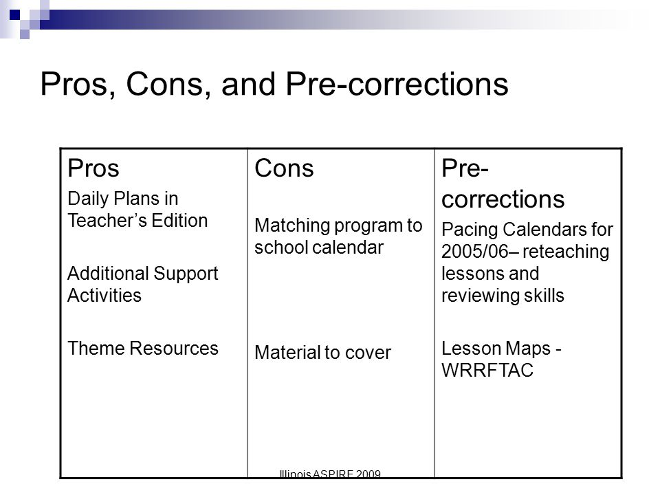 Pros, Cons, and Pre-corrections
