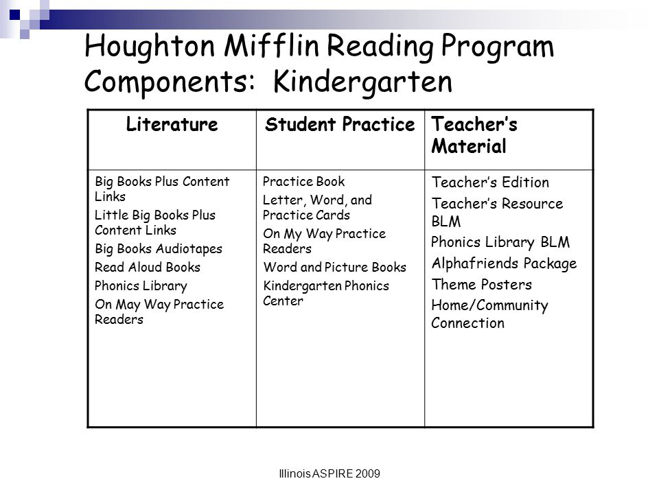 Houghton Mifflin Reading Program Components: Kindergarten