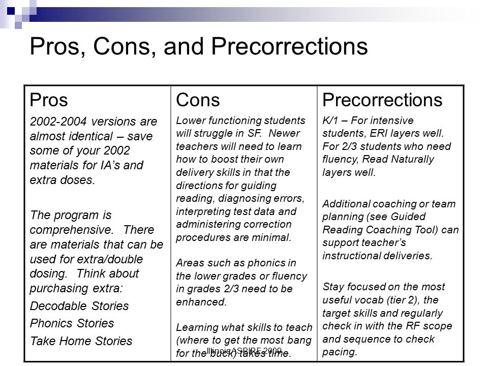 Pros, Cons, and Precorrections