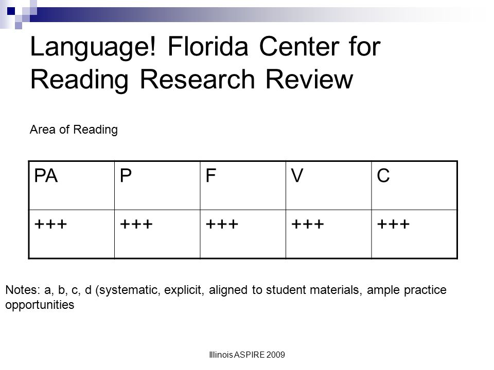 Language! Florida Center for Reading Research Review