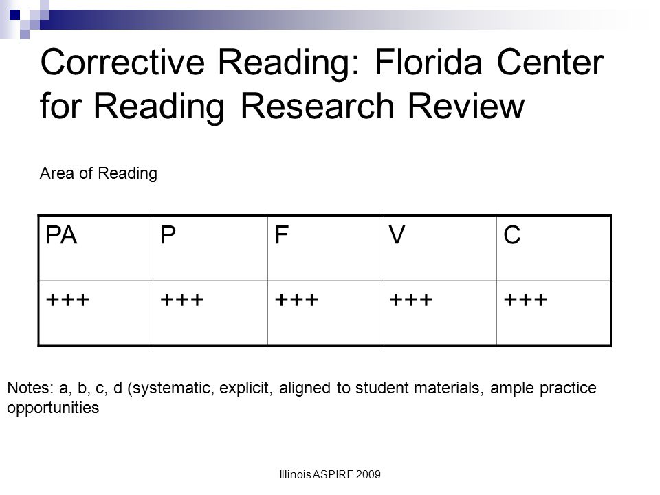 Corrective Reading: Florida Center for Reading Research Review
