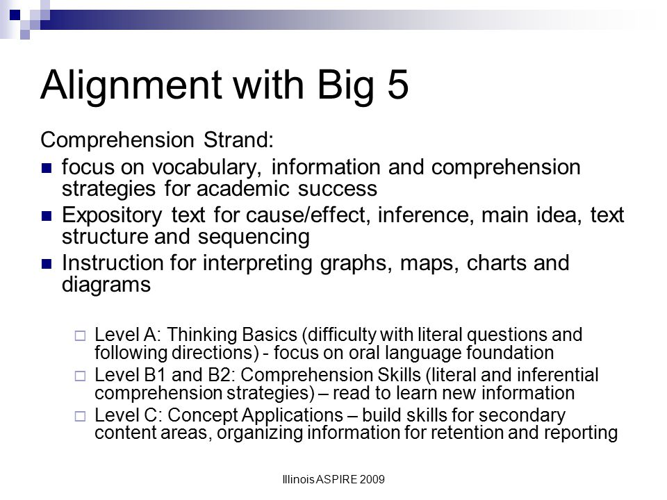 Alignment with Big 5 Comprehension Strand: