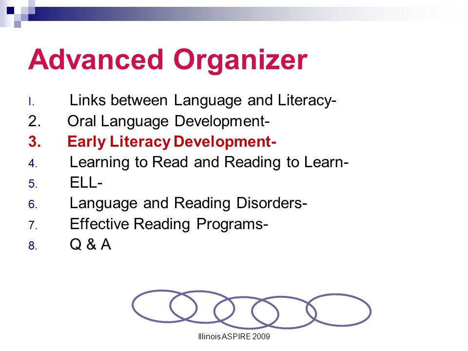 Advanced Organizer Links between Language and Literacy-
