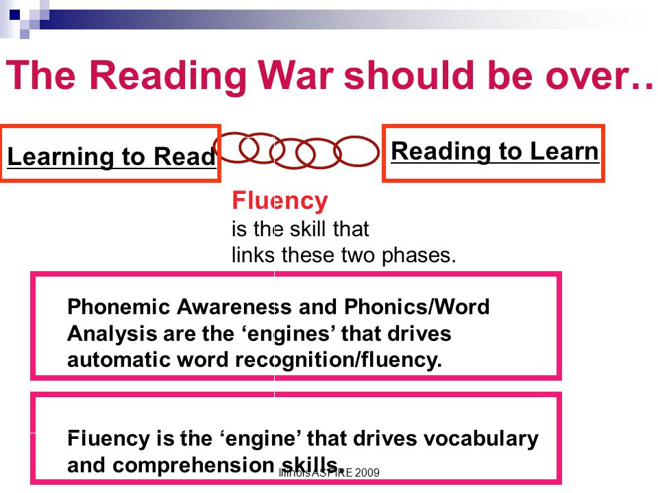 The Reading War should be over….