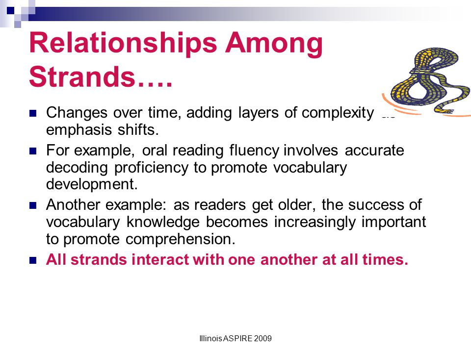 Relationships Among Strands….