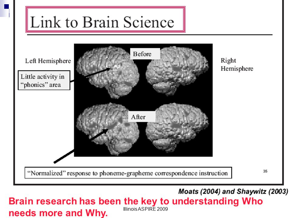 - Brain research has been the key to understanding Who needs more and Why. Illinois ASPIRE 2009