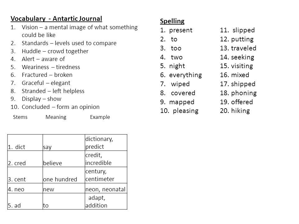 Vocabulary - Antartic Journal Spelling 1. present 11. slipped