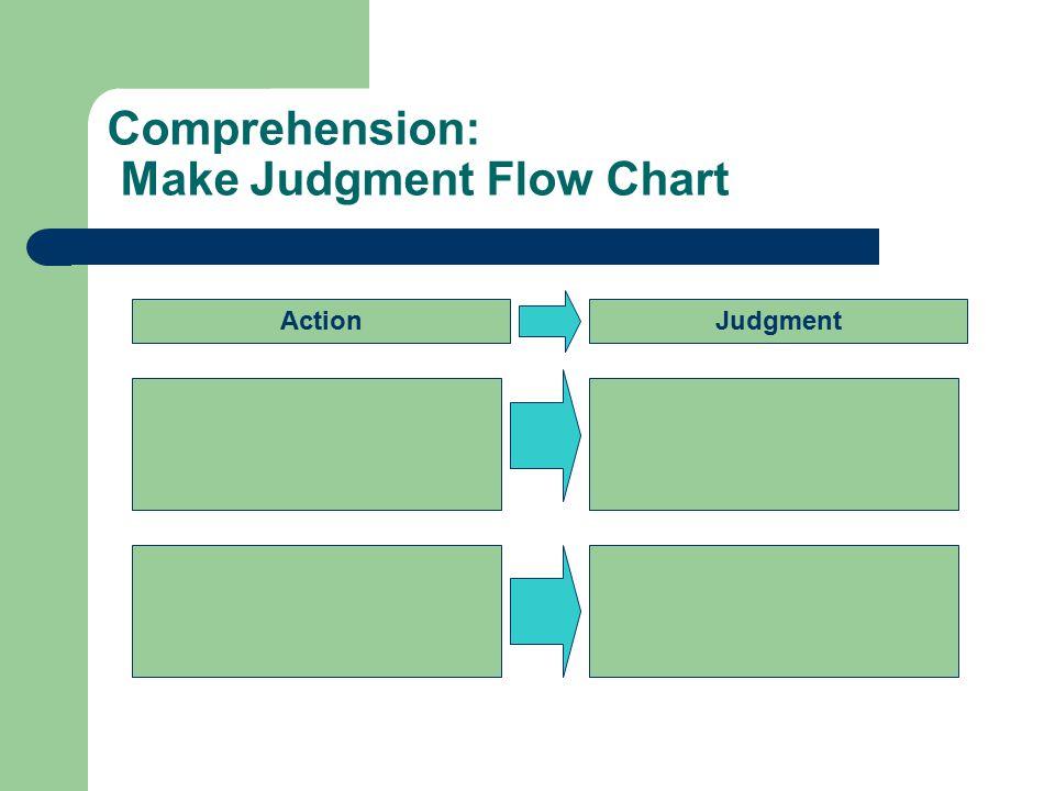 Comprehension: Make Judgment Flow Chart
