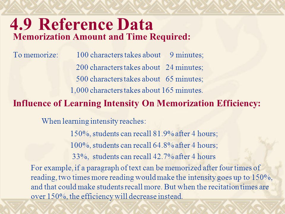 4.9 Reference Data When learning intensity reaches: