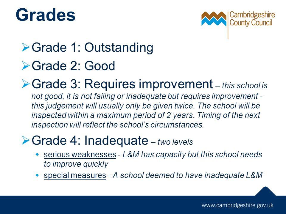 Grades Grade 1: Outstanding Grade 2: Good