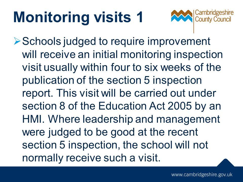 Monitoring visits 1